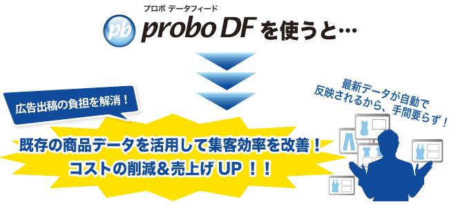 probo DF なら、既存の商品データを活用して 集客効率を改善!コストの削減&売上げUP