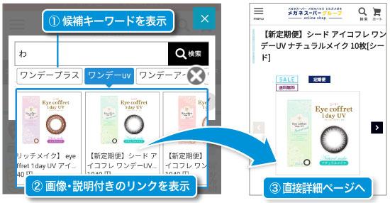 画像付き検索アシストポップリンク_導入イメージ
